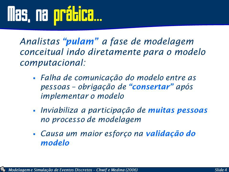 Modelagem e Simulação de Eventos Discretos – Chwif e Medina (2006)Slide 4 Mas, na prática... Analistas pulam a fase de modelagem conceitual indo diret