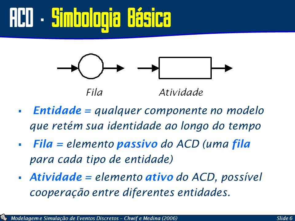Modelagem e Simulação de Eventos Discretos – Chwif e Medina (2006)Slide 6 ACD – Simbologia Básica Entidade = qualquer componente no modelo que retém s