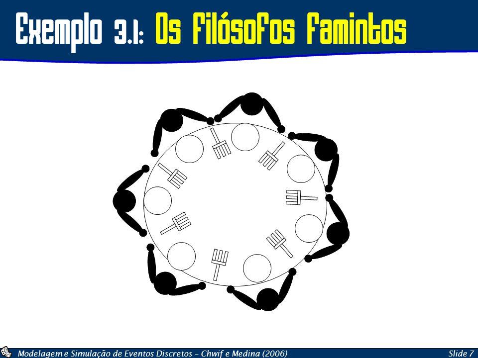 Modelagem e Simulação de Eventos Discretos – Chwif e Medina (2006)Slide 7 Exemplo 3.1: Os Filósofos famintos