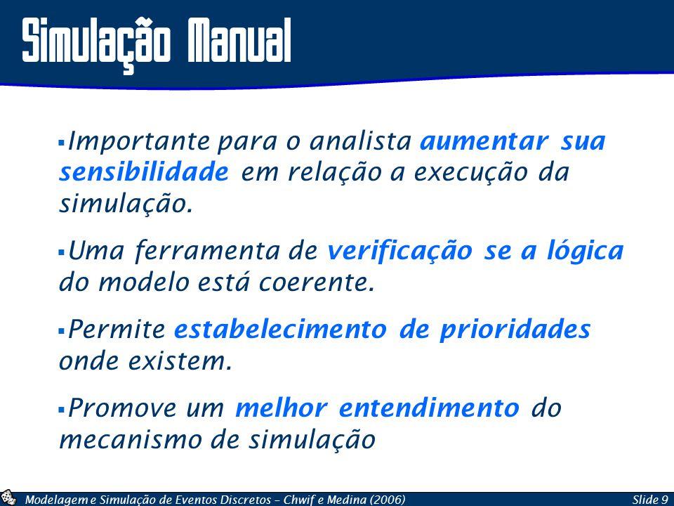 Modelagem e Simulação de Eventos Discretos – Chwif e Medina (2006)Slide 9 Simulação Manual Importante para o analista aumentar sua sensibilidade em re
