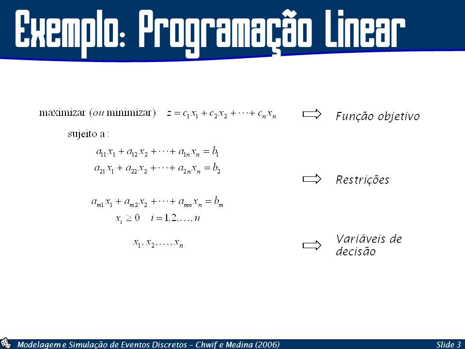 Modelagem e Simulação de Eventos Discretos – Chwif e Medina (2006)Slide 3 Exemplo: Programação Linear