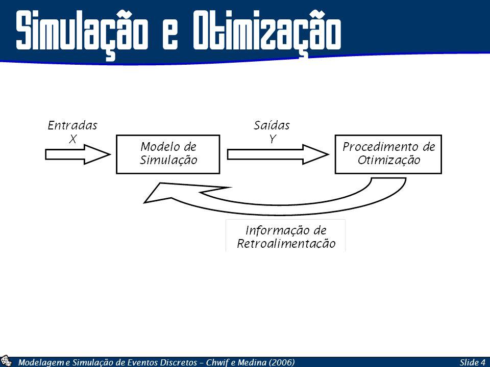 Modelagem e Simulação de Eventos Discretos – Chwif e Medina (2006)Slide 4 Simulação e Otimização