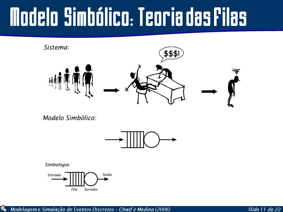 Modelagem e Simulação de Eventos Discretos – Chwif e Medina (2006)Slide 11 de 22 Modelo Simbólico: Teoria das Filas