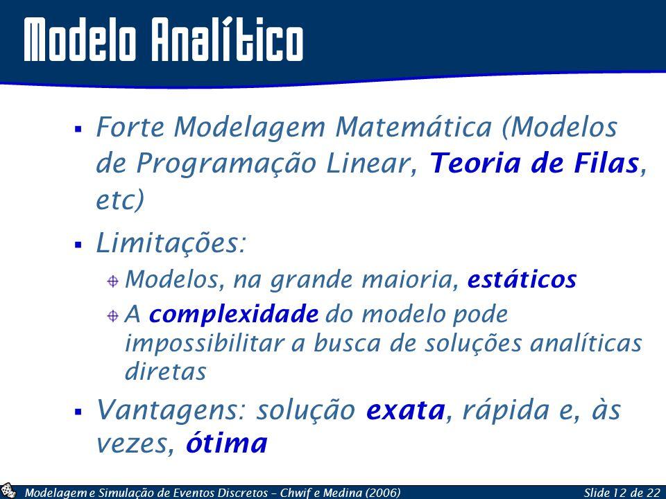 Modelagem e Simulação de Eventos Discretos – Chwif e Medina (2006)Slide 12 de 22 Forte Modelagem Matemática (Modelos de Programação Linear, Teoria de