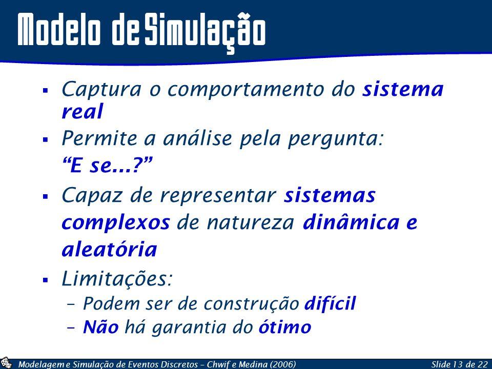 Modelagem e Simulação de Eventos Discretos – Chwif e Medina (2006)Slide 13 de 22 Captura o comportamento do sistema real Permite a análise pela pergun