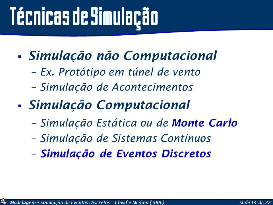 Modelagem e Simulação de Eventos Discretos – Chwif e Medina (2006)Slide 14 de 22 Simulação não Computacional –Ex. Protótipo em túnel de vento –Simulaç