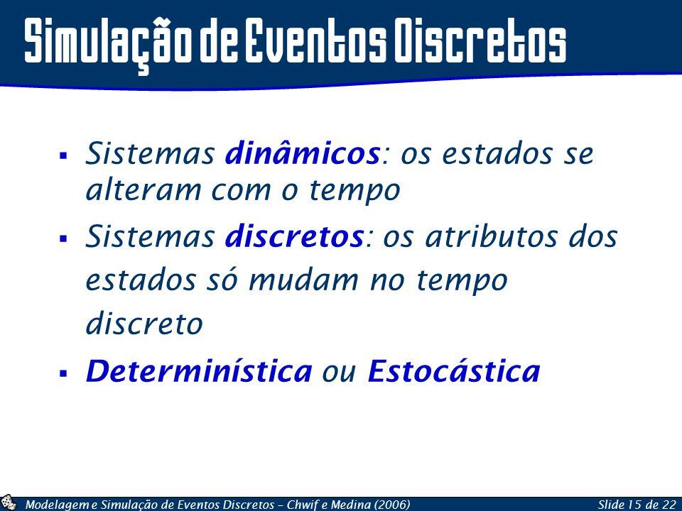 Modelagem e Simulação de Eventos Discretos – Chwif e Medina (2006)Slide 15 de 22 Sistemas dinâmicos: os estados se alteram com o tempo Sistemas discre