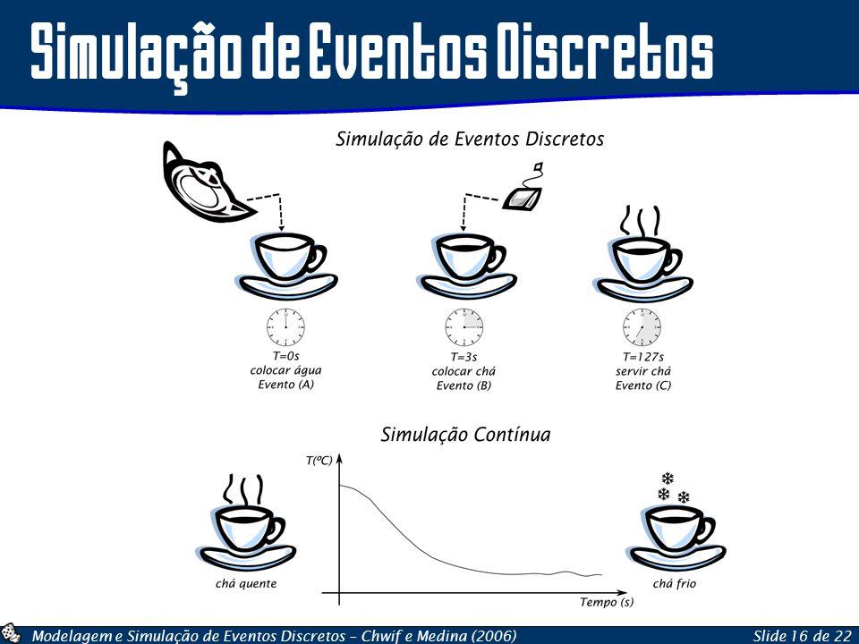 Modelagem e Simulação de Eventos Discretos – Chwif e Medina (2006)Slide 16 de 22 Simulação de Eventos Discretos