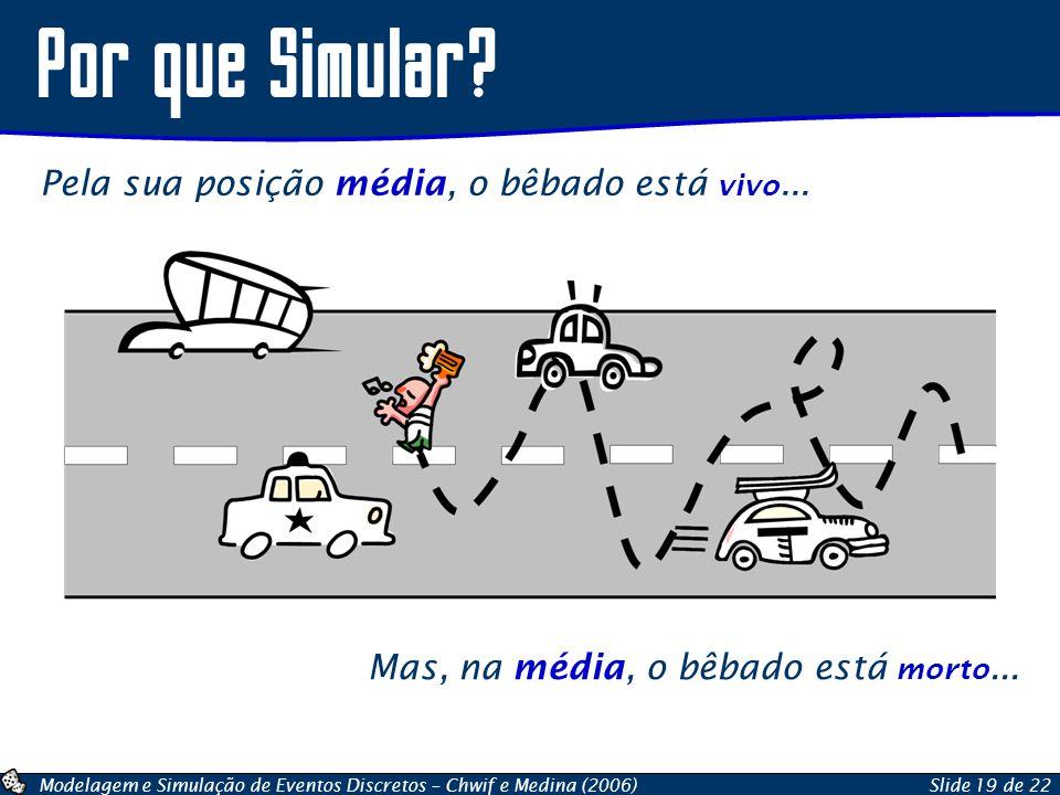 Modelagem e Simulação de Eventos Discretos – Chwif e Medina (2006)Slide 19 de 22 Por que Simular? Pela sua posição média, o bêbado está vivo... Mas, n