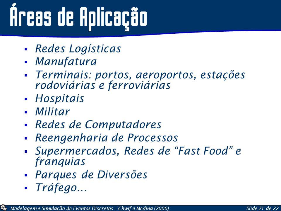 Modelagem e Simulação de Eventos Discretos – Chwif e Medina (2006)Slide 21 de 22 Redes Logísticas Manufatura Terminais: portos, aeroportos, estações r