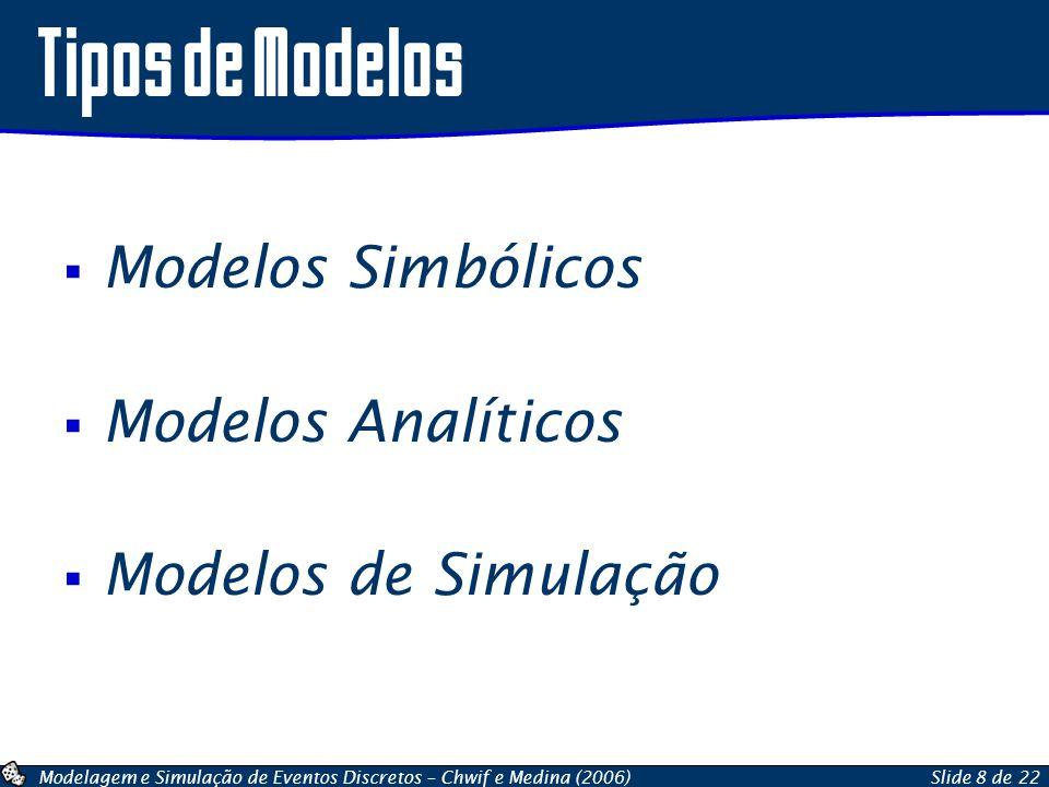 Modelagem e Simulação de Eventos Discretos – Chwif e Medina (2006)Slide 8 de 22 Modelos Simbólicos Modelos Analíticos Modelos de Simulação Tipos de Mo