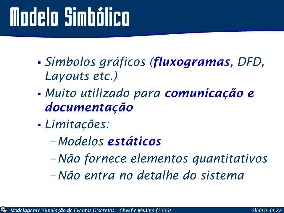 Modelagem e Simulação de Eventos Discretos – Chwif e Medina (2006)Slide 9 de 22 Símbolos gráficos (fluxogramas, DFD, Layouts etc.) Muito utilizado par