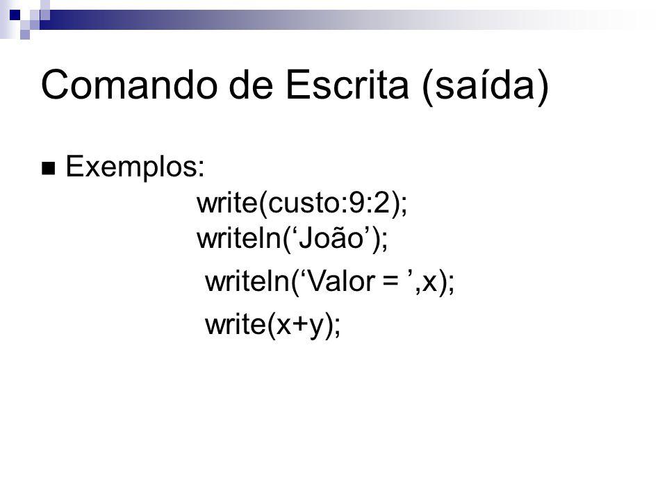 Comando de Escrita (saída) Exemplos: write(custo:9:2); writeln(João); writeln(Valor =,x); write(x+y);