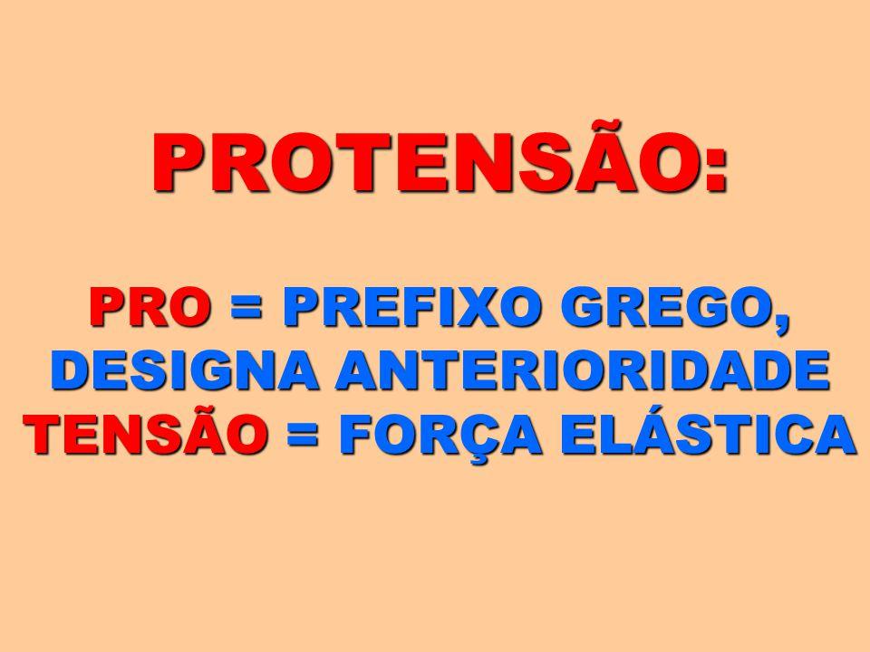 PROTENSÃO: PRO = PREFIXO GREGO, DESIGNA ANTERIORIDADE TENSÃO = FORÇA ELÁSTICA
