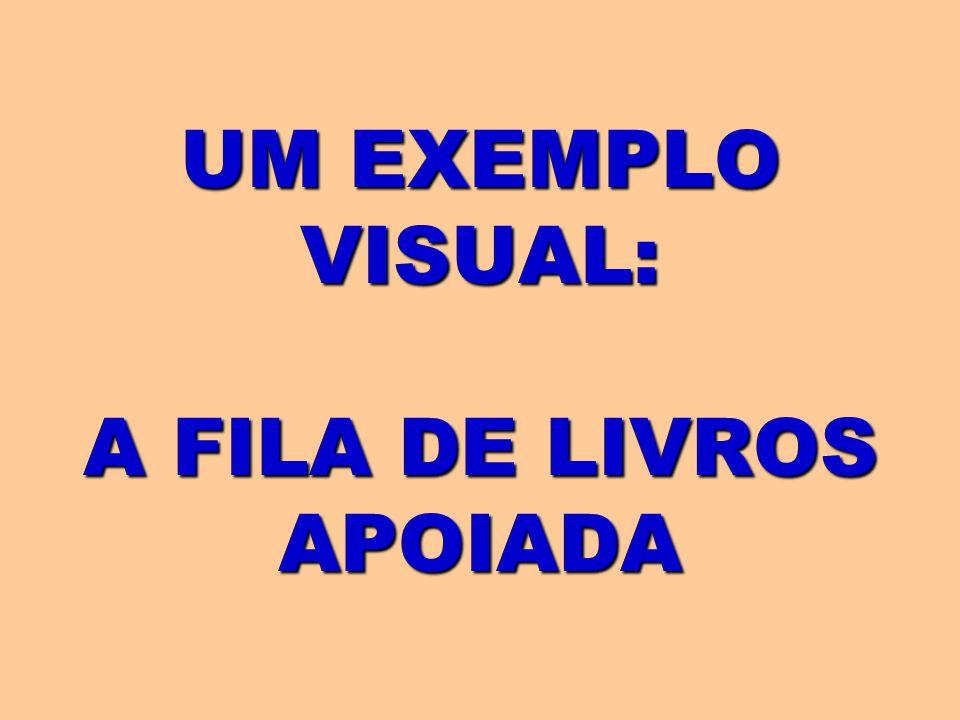 UM EXEMPLO VISUAL: A FILA DE LIVROS APOIADA