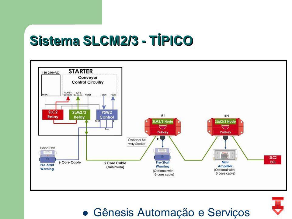 Gênesis Automação e Serviços Sistema SLCM2/3 - TÍPICO