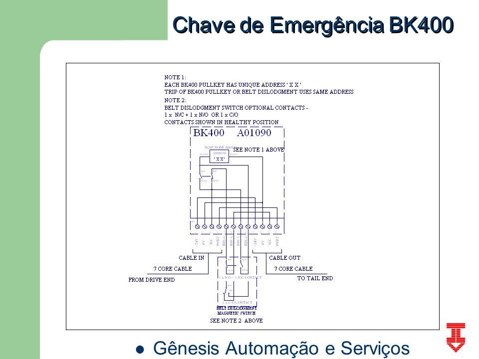 Gênesis Automação e Serviços Chave de Emergência BK400