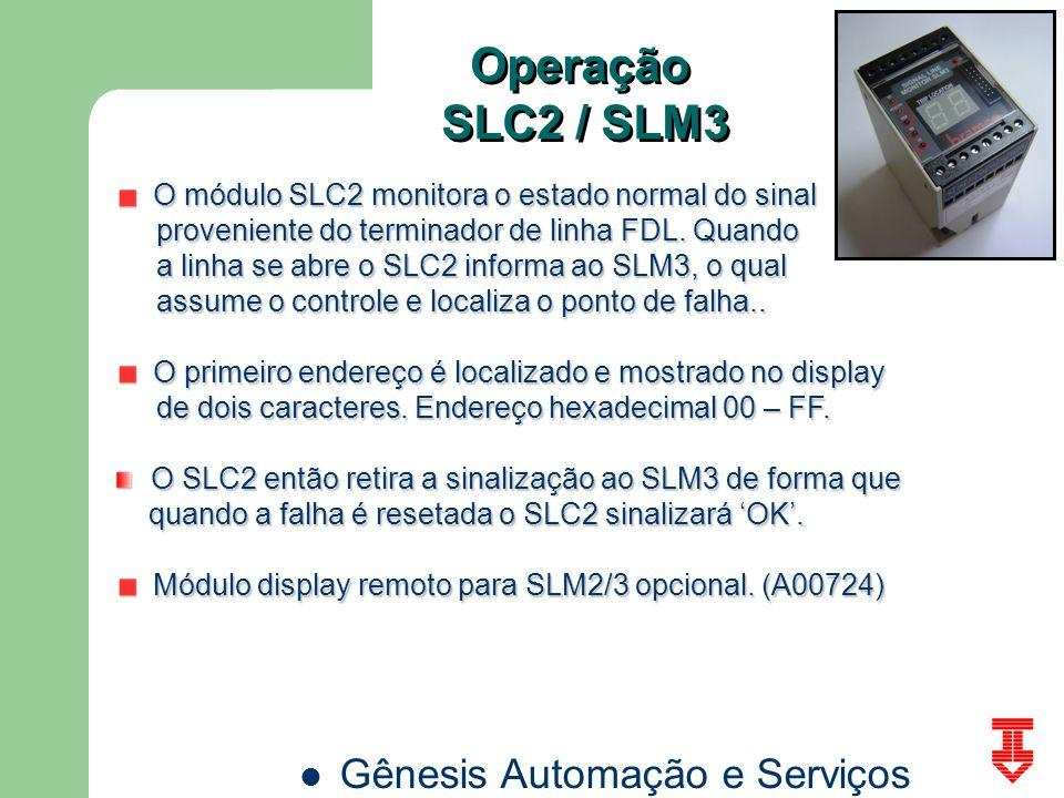 Gênesis Automação e Serviços O módulo SLC2 monitora o estado normal do sinal O módulo SLC2 monitora o estado normal do sinal proveniente do terminador