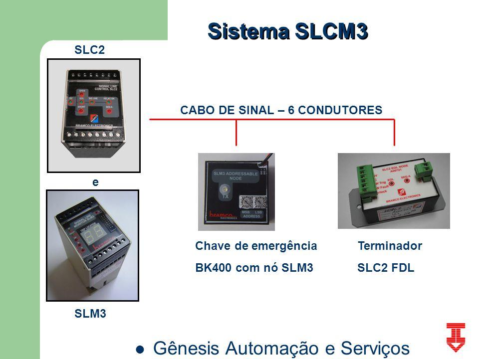 Gênesis Automação e Serviços Sistema SLCM3 SLC2 e SLM3 Chave de emergência BK400 com nó SLM3 Terminador SLC2 FDL CABO DE SINAL – 6 CONDUTORES