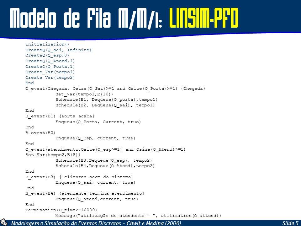 Modelagem e Simulação de Eventos Discretos – Chwif e Medina (2006)Slide 5 Modelo de Fila M/M/1: LINSIM-PFD Initialization() CreateQ(Q_sai, Infinite) CreateQ(Q_esp,0) CreateQ(Q_Atend,1) CreateQ(Q_Porta,1) Create_Var(tempo1) Create_Var(tempo2) End C_event(Chegada, Qsize(Q_Sai)>=1 and Qsize(Q_Porta)>=1) {Chegada} Set_Var(tempo1,E(10)) Schedule(B1, Dequeue(Q_porta),tempo1) Schedule(B2, Dequeue(Q_sai), tempo1) End B_event(B1) {Porta acaba} Enqueue(Q_Porta, Current, true) End B_event(B2) Enqueue(Q_Esp, current, true) End C_event(atendimento,Qsize(Q_esp>=1) and Qsize(Q_Atend)>=1) Set_Var(tempo2,E(8)) Schedule(B3,Dequeue(Q_esp), tempo2) Schedule(B4,Dequeue(Q_Atend),tempo2) End B_event(B3) { clientes saem do sistema} Enqueue(Q_sai, current, true) End B_event(B4) {atendente termina atendimento} Enqueue(Q_atend,current, true) End Termination(S_time>=10000) Message(utilização do atendente =, utilization(Q_attend))