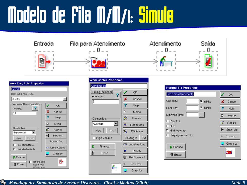 Modelagem e Simulação de Eventos Discretos – Chwif e Medina (2006)Slide 6 Modelo de Fila M/M/1: Simul8