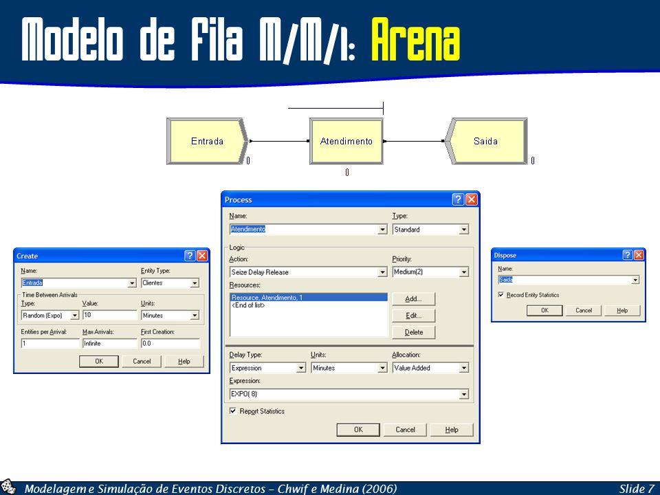 Modelagem e Simulação de Eventos Discretos – Chwif e Medina (2006)Slide 7 Modelo de Fila M/M/1: Arena