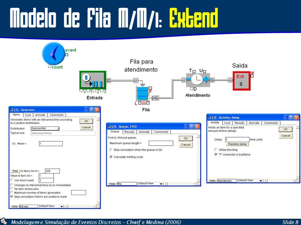 Modelagem e Simulação de Eventos Discretos – Chwif e Medina (2006)Slide 8 Modelo de Fila M/M/1: Extend