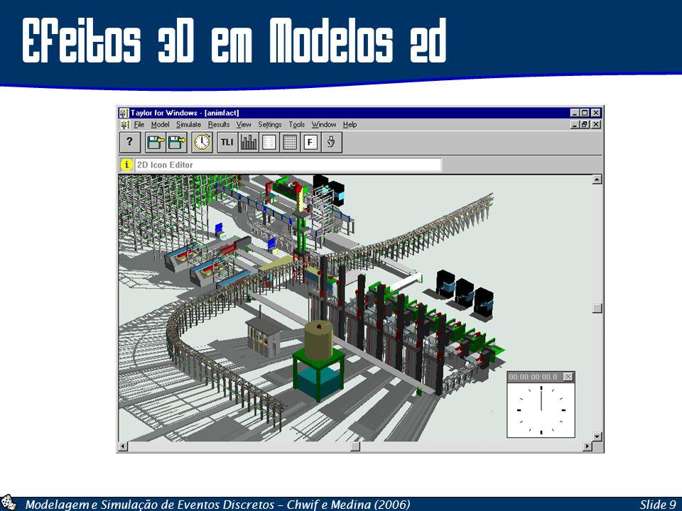 Modelagem e Simulação de Eventos Discretos – Chwif e Medina (2006)Slide 9 Efeitos 3D em Modelos 2d
