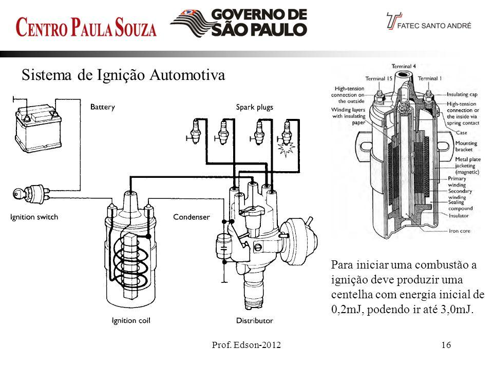 Prof. Edson-201216 Sistema de Ignição Automotiva Para iniciar uma combustão a ignição deve produzir uma centelha com energia inicial de 0,2mJ, podendo