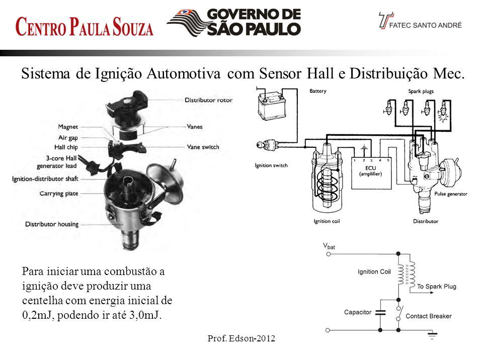 Prof. Edson-201217 Sistema de Ignição Automotiva com Sensor Hall e Distribuição Mec. Para iniciar uma combustão a ignição deve produzir uma centelha c