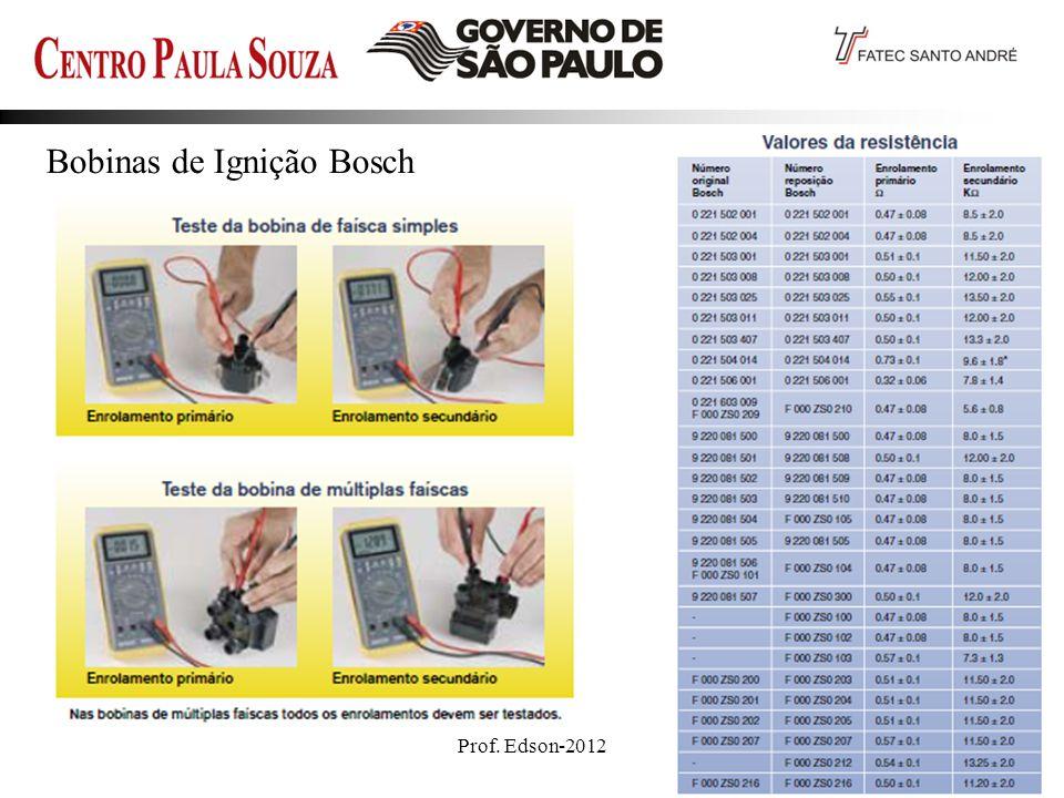 Prof. Edson-201220 Bobinas de Ignição Bosch