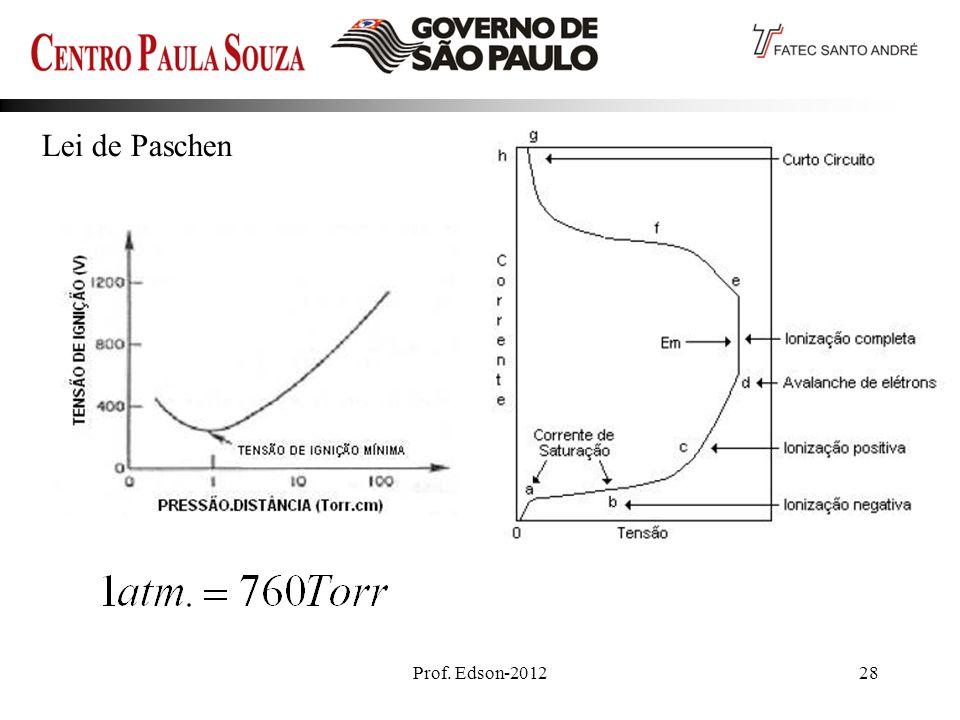 Prof. Edson-201228 Lei de Paschen