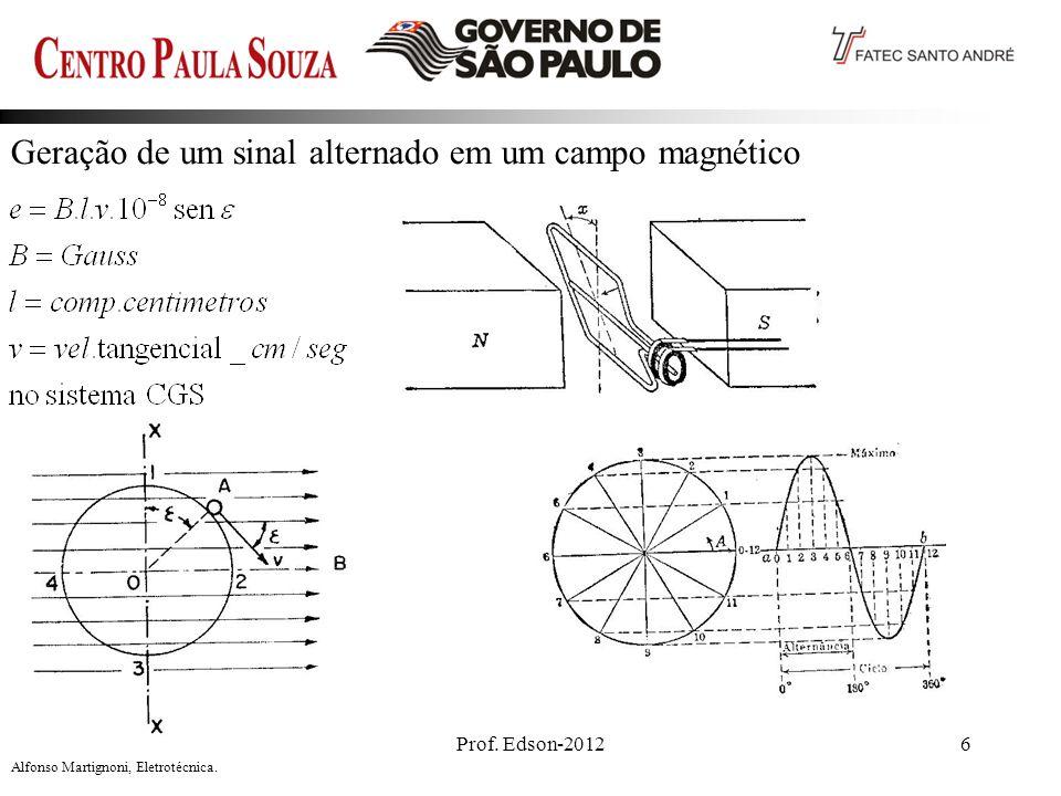 Prof. Edson-20126 Geração de um sinal alternado em um campo magnético Alfonso Martignoni, Eletrotécnica.