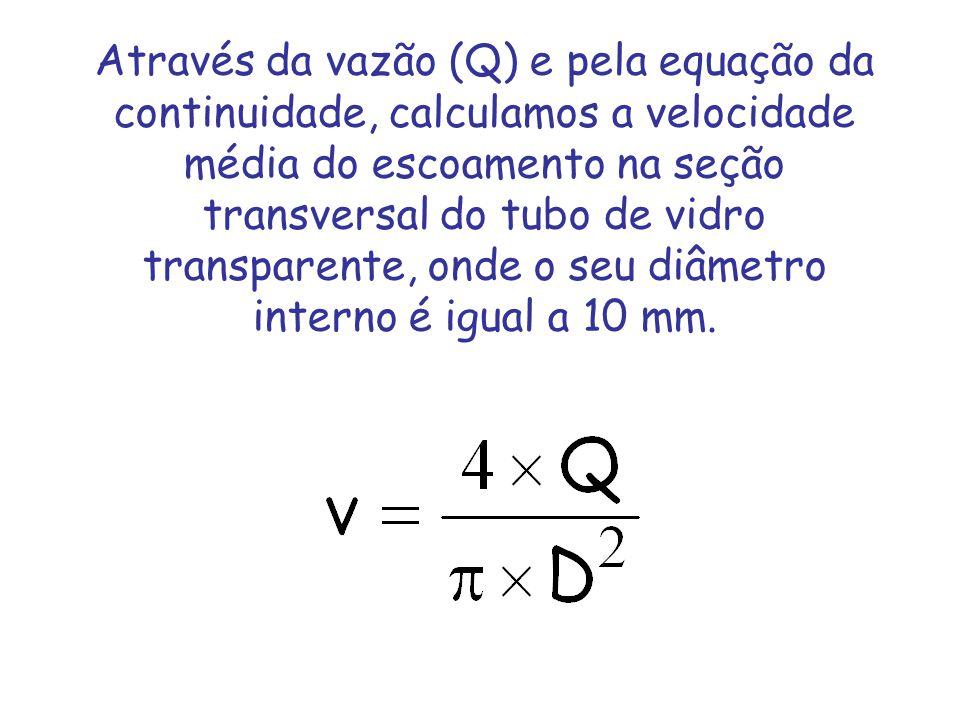 Através da vazão (Q) e pela equação da continuidade, calculamos a velocidade média do escoamento na seção transversal do tubo de vidro transparente, o