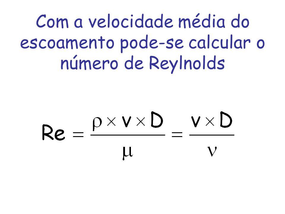 Com a velocidade média do escoamento pode-se calcular o número de Reylnolds