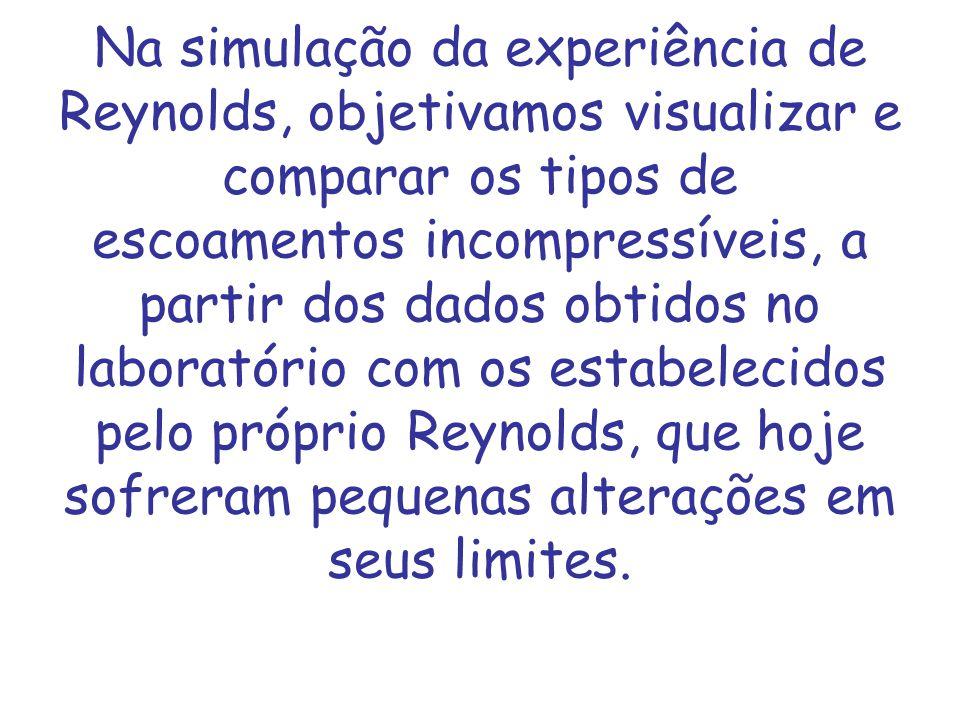 Na simulação da experiência de Reynolds, objetivamos visualizar e comparar os tipos de escoamentos incompressíveis, a partir dos dados obtidos no labo