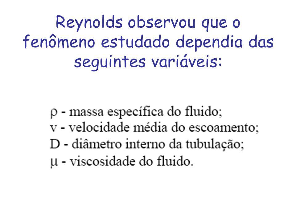 Através da análise dimensional obteve o número de Reynolds e observou: