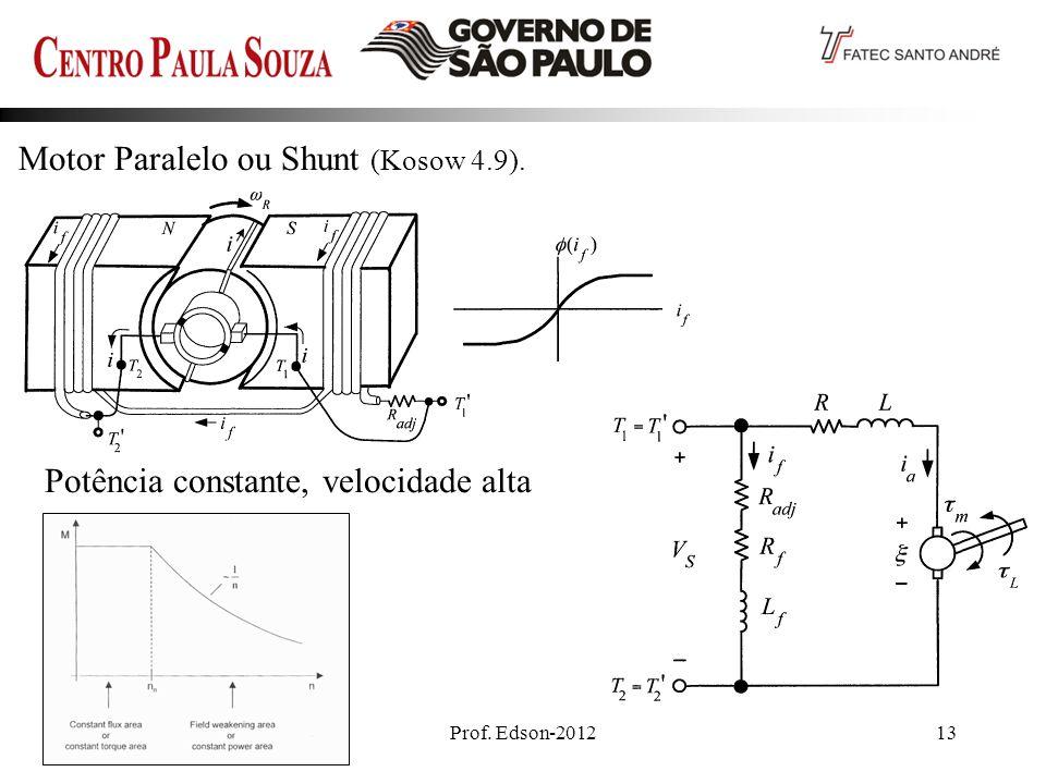 Prof. Edson-201213 Motor Paralelo ou Shunt (Kosow 4.9). Potência constante, velocidade alta