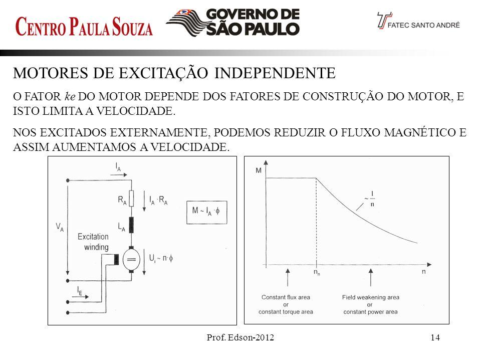 Prof. Edson-201214 O FATOR ke DO MOTOR DEPENDE DOS FATORES DE CONSTRUÇÃO DO MOTOR, E ISTO LIMITA A VELOCIDADE. NOS EXCITADOS EXTERNAMENTE, PODEMOS RED