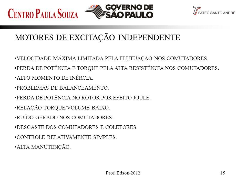 Prof. Edson-201215 VELOCIDADE MÁXIMA LIMITADA PELA FLUTUAÇÃO NOS COMUTADORES. PERDA DE POTÊNCIA E TORQUE PELA ALTA RESISTÊNCIA NOS COMUTADORES. ALTO M