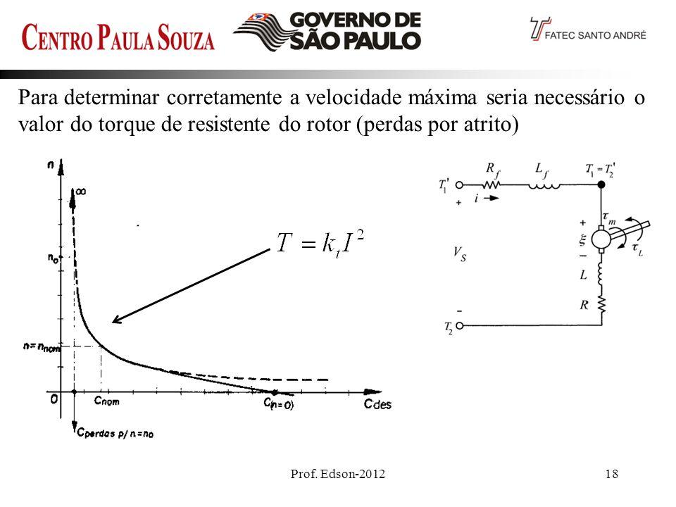 Prof. Edson-201218 Para determinar corretamente a velocidade máxima seria necessário o valor do torque de resistente do rotor (perdas por atrito)
