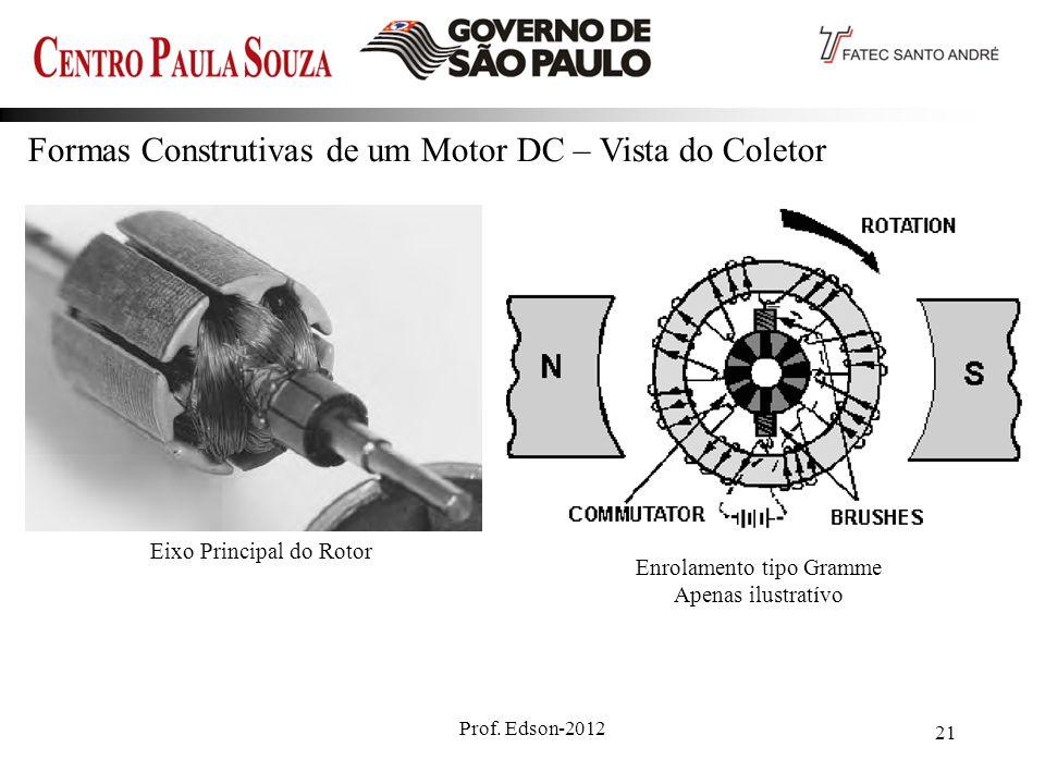 Prof. Edson-2012 21 Formas Construtivas de um Motor DC – Vista do Coletor Eixo Principal do Rotor Enrolamento tipo Gramme Apenas ilustratívo