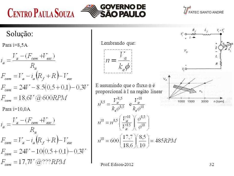 Prof. Edson-201232 Solução: Para i=10,0A Para i=8,5A Lembrando que: E assumindo que o fluxo é proporcional à I na região linear