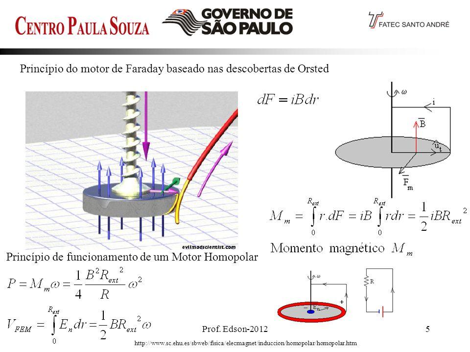 Prof. Edson-20125 Princípio do motor de Faraday baseado nas descobertas de Orsted Princípio de funcionamento de um Motor Homopolar http://www.sc.ehu.e