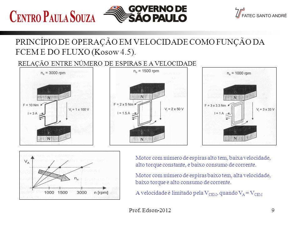 Prof.Edson-201210 Exercício!!.