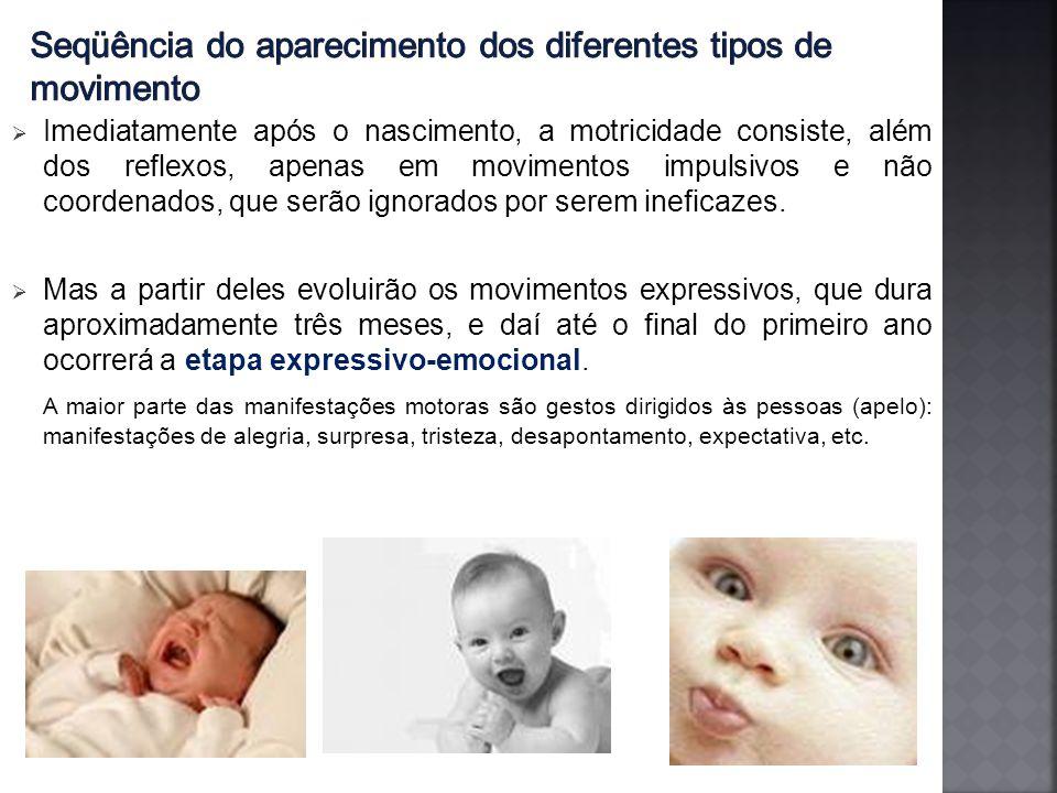 Imediatamente após o nascimento, a motricidade consiste, além dos reflexos, apenas em movimentos impulsivos e não coordenados, que serão ignorados por serem ineficazes.