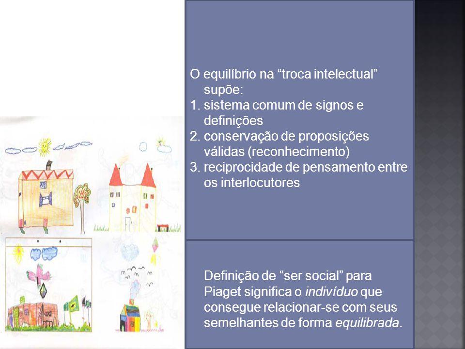 O equilíbrio na troca intelectual supõe: 1.sistema comum de signos e definições 2.conservação de proposições válidas (reconhecimento) 3.reciprocidade de pensamento entre os interlocutores Definição de ser social para Piaget significa o indivíduo que consegue relacionar-se com seus semelhantes de forma equilibrada.