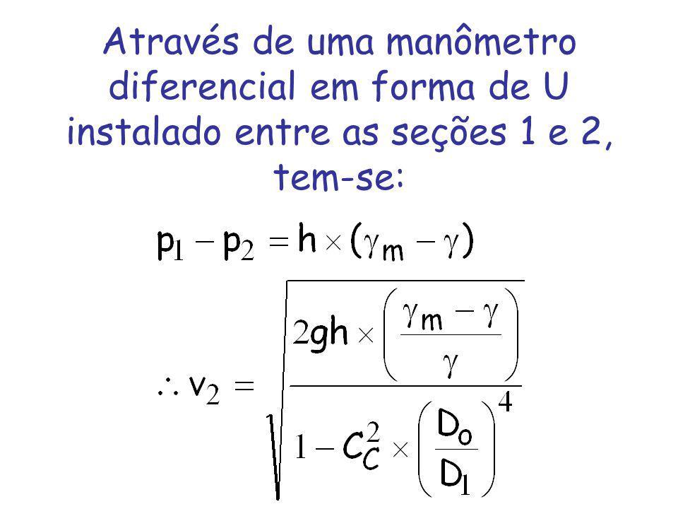 Através de uma manômetro diferencial em forma de U instalado entre as seções 1 e 2, tem-se: