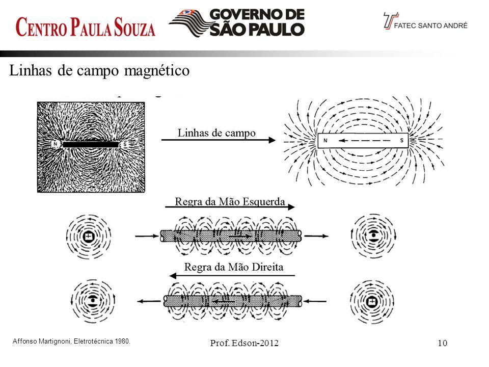 Prof. Edson-201210 Affonso Martignoni, Eletrotécnica 1980. Linhas de campo magnético