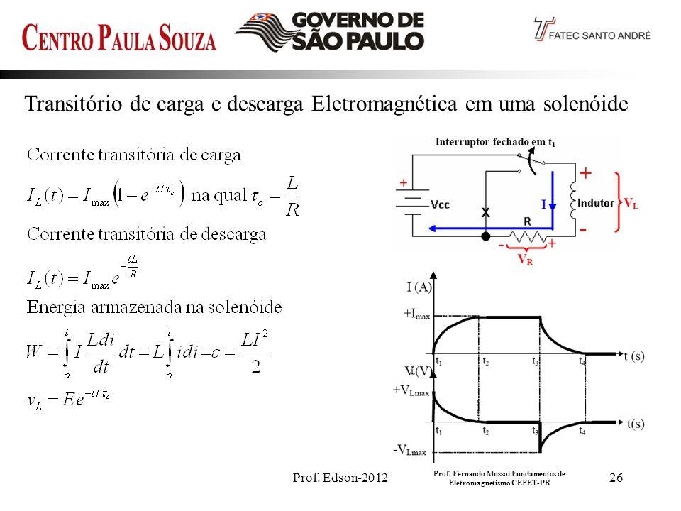 Prof.Edson-201226 Transitório de carga e descarga Eletromagnética em uma solenóide Prof.